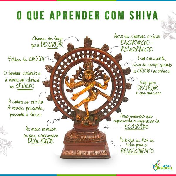 Escultura Shiva